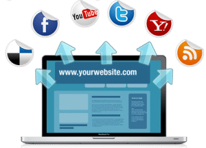 Your website on laptop with arrows pointing to digg, facbeook, youtube, twitter, yahoo, rss feed