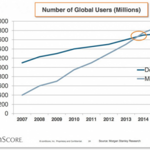 global users of mobile and desktop comescore